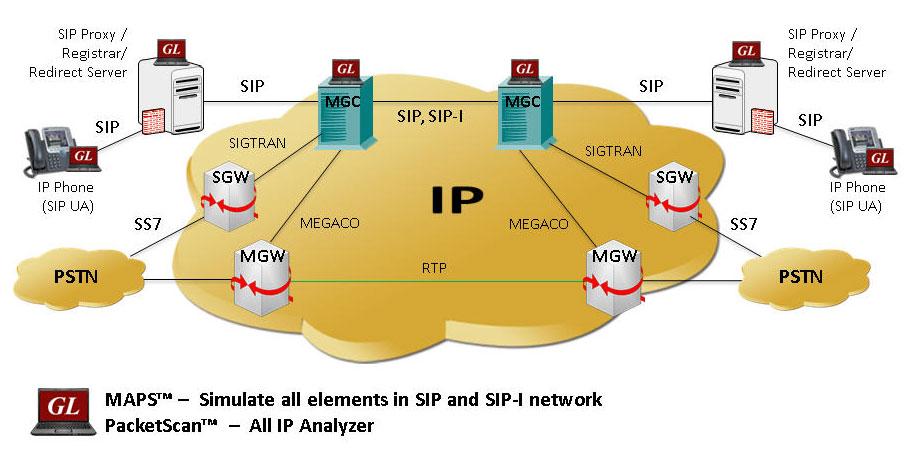 Gl announces enhanced sip protocol test suite newsletter