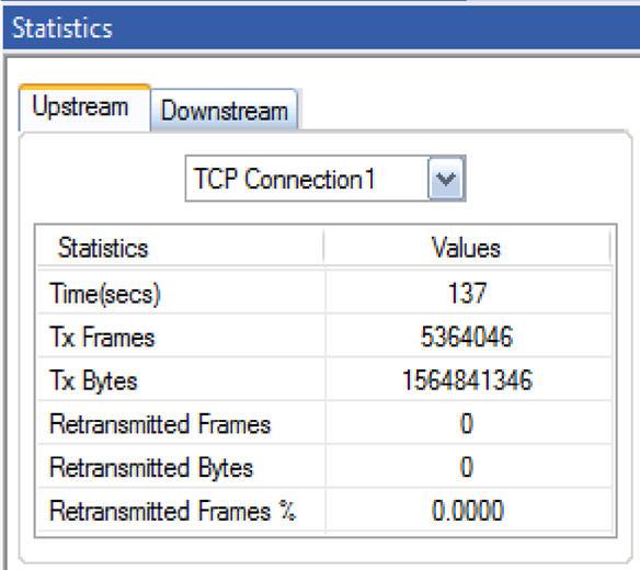 RFC-6349 Based TCP Throughput Testing - ExpertTCP