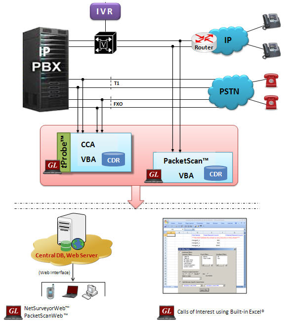 Network ip traffic monitoring software