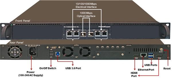 PacketExpert™ - ExpertSAM (ITU-T Y 1564) - Carrier Ethernet