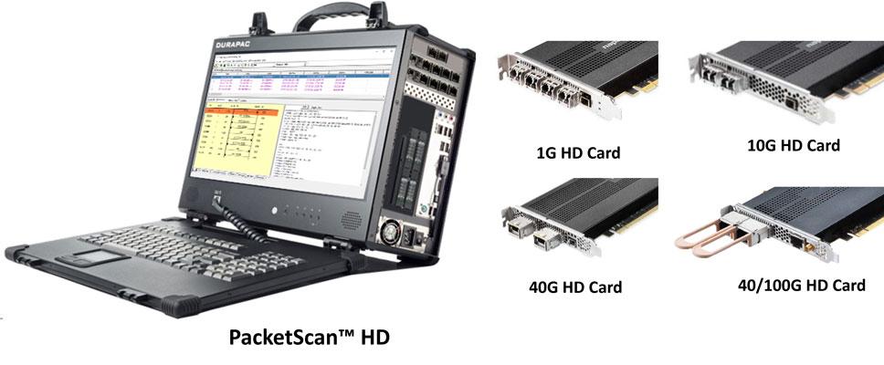 PacketScan™ SIP, SIP-I, SIP-T, H 323, MEGACO, MGCP, Diameter