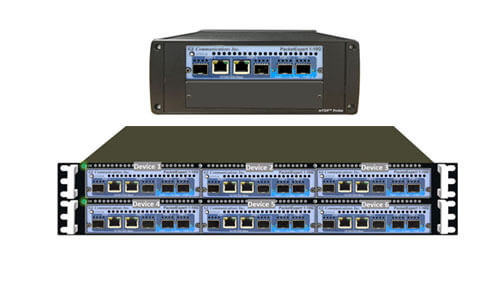 Ethernet/IP Testing