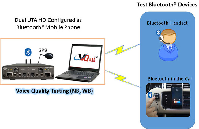 vquad dual uta-hd testing bluetooth headset