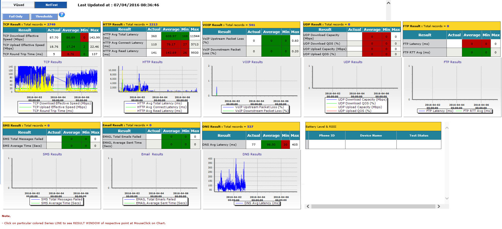 WebViewer™ - Web based client for voice and data quality testing